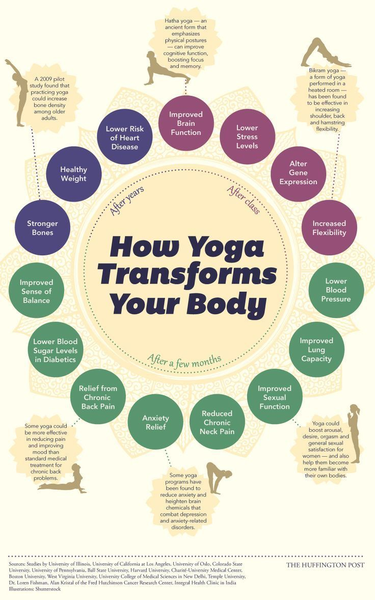 What is a Yoga Journey and How Do I Begin One??