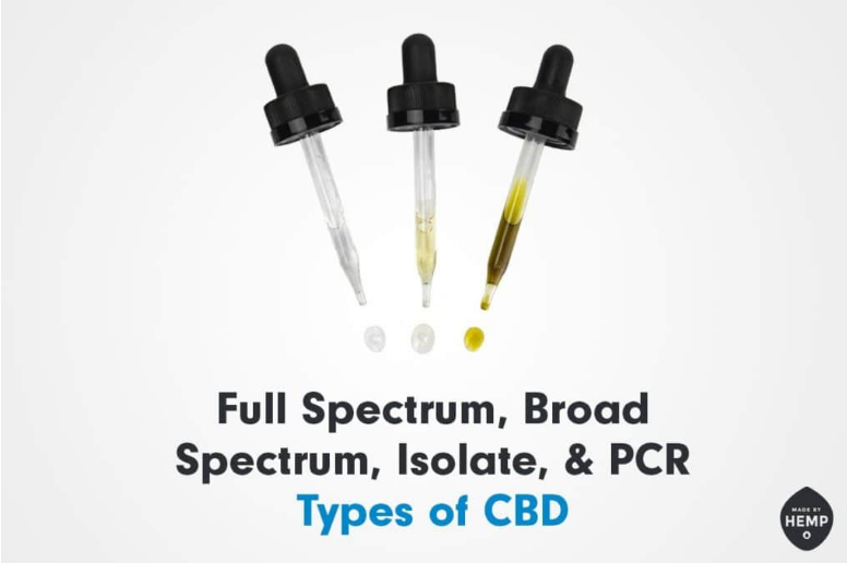 Full Spectrum CBD, Broad Spectrum CBD, Isolate, and PCR: Decoding the Difference