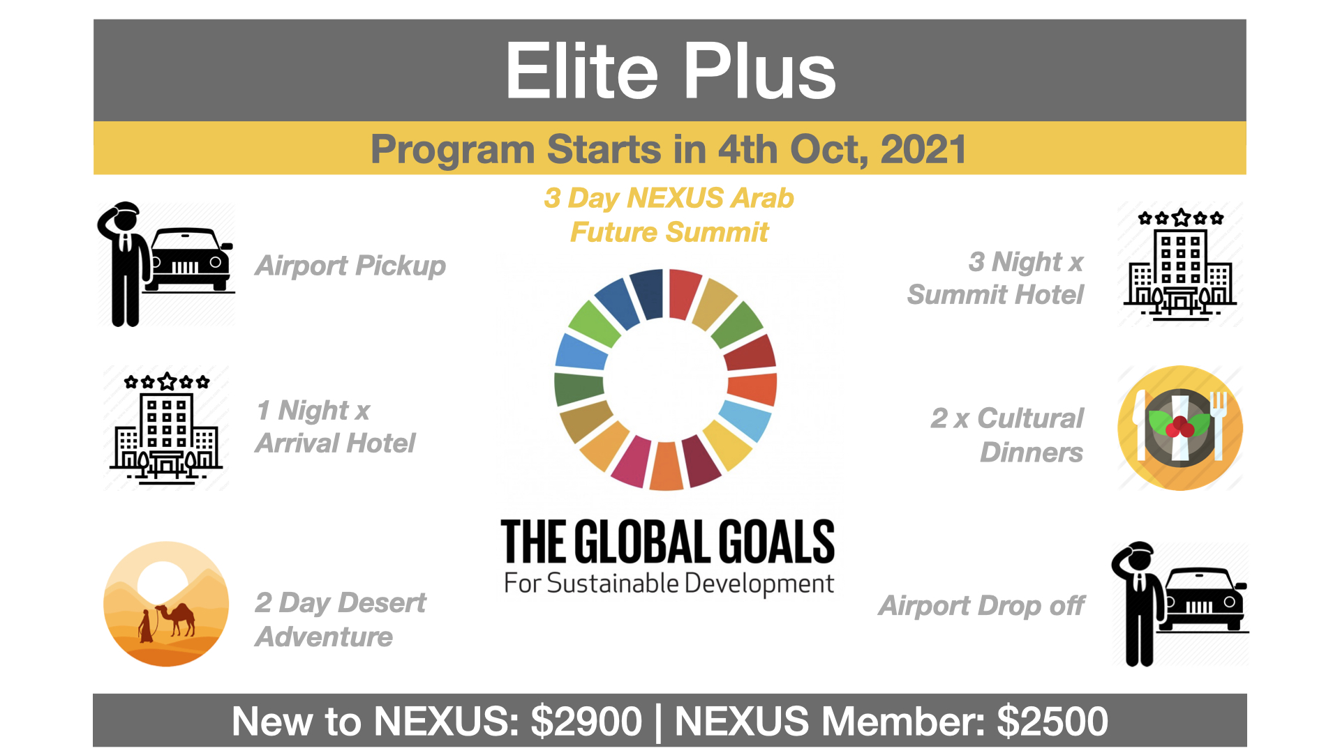 Elite Plus - NEXUS Member